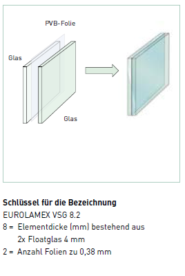 Eurolamex Laminated Safety Glass